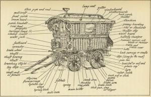 Detail of a Gypsy Caravan